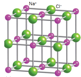 how to draw sodium chloride crystal structure